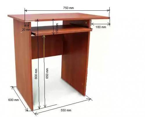 Как сделать компьютерный стол в домашних условиях