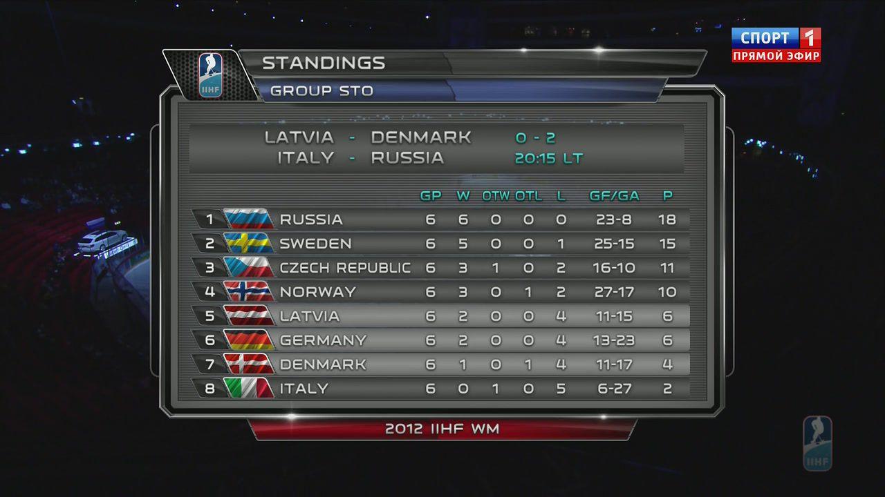 WC.2012.05.14.ITA.vs.RUS.720p.50fps[14-29-32].JPG