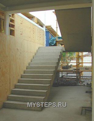 Лестницы!  Всего лишь лестницы.....