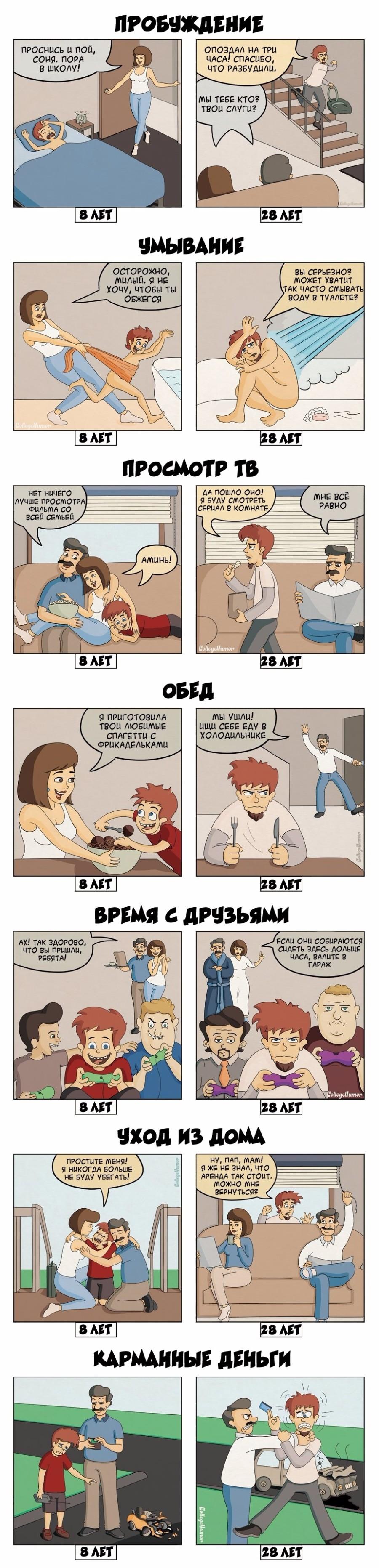 Разница в возрасте