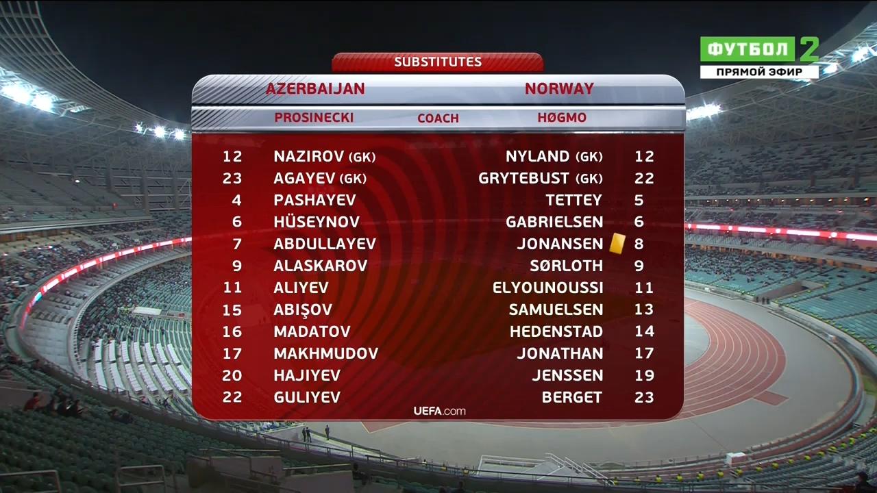 Отборочный Турнир Чемпионата Мира 2018 Азербайджан
