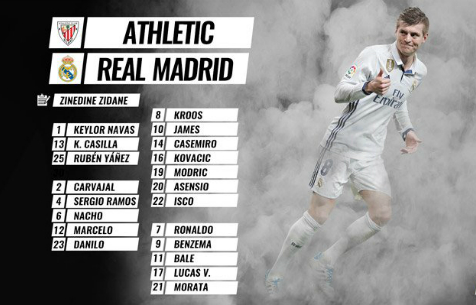 "Заявка ""Мадрида"" на игру против ""Атлетика"" из Бильбао"
