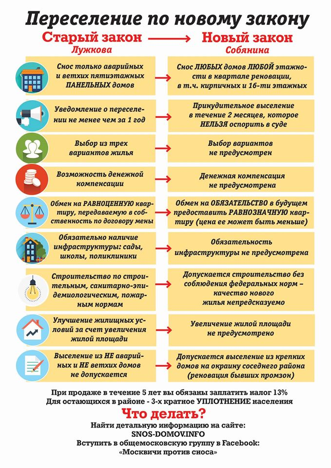 закон о переселении в россию 2015