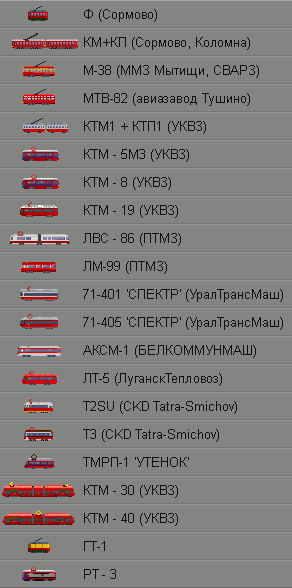 Russian Tram Set.png
