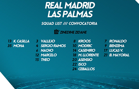 "Заявка ""Мадрида"" на игру против ""Лас Пальмас"""