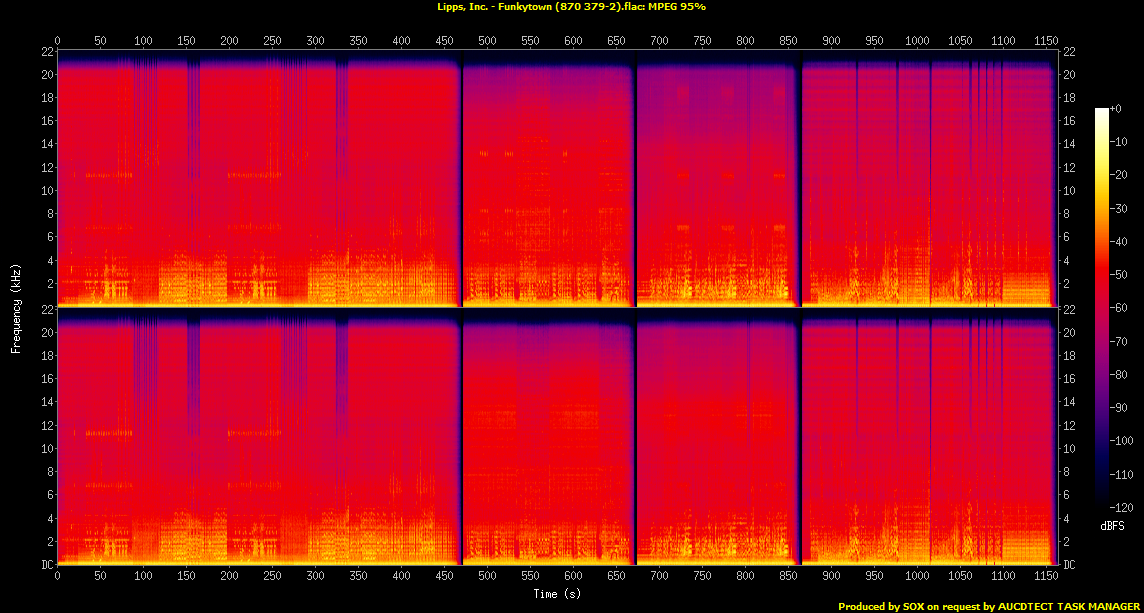 Lipps, Inc. - Funkytown (870 379-2).flac.Spectrogram.png