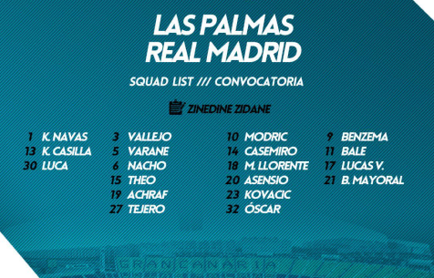 "Заявка ""Мадрида"" на игру против ""Лас Пальмаса"""