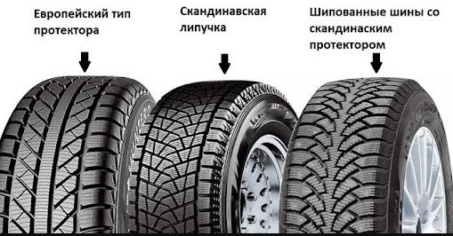Когда менять зимние шины, как правильно выбрать комплект резины для морозной погоды