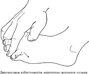 http://i4.imageban.ru/thumbs/2015.04.01/c705044c34c71d1806690f8c54be0096.png